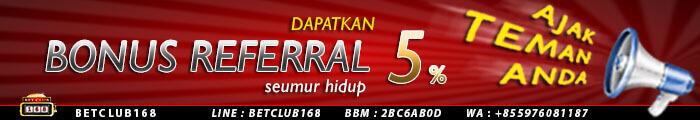 Bandar Judi Bola Online Deposit Termurah Indonesia